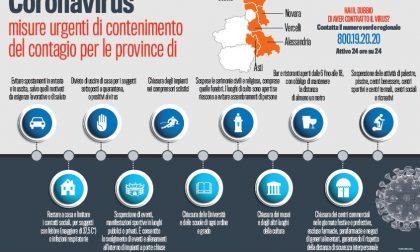 Emergenza coronavirus: il decreto in un'infografica