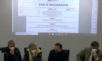 Piano Vaccini Piemonte: rimodulate fasi e date