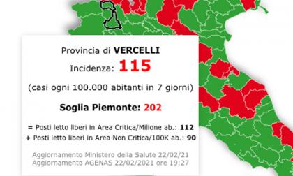 In Piemonte la situazione peggiora, ma il vercellese è sotto soglia