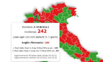 Contagi: Provincia di Vercelli al 28° posto in Italia