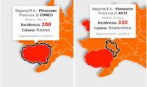 Cuneo rimane in rosso fino a domenica